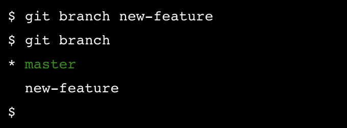 Run git branch new-feature to make a new branch called new-feature