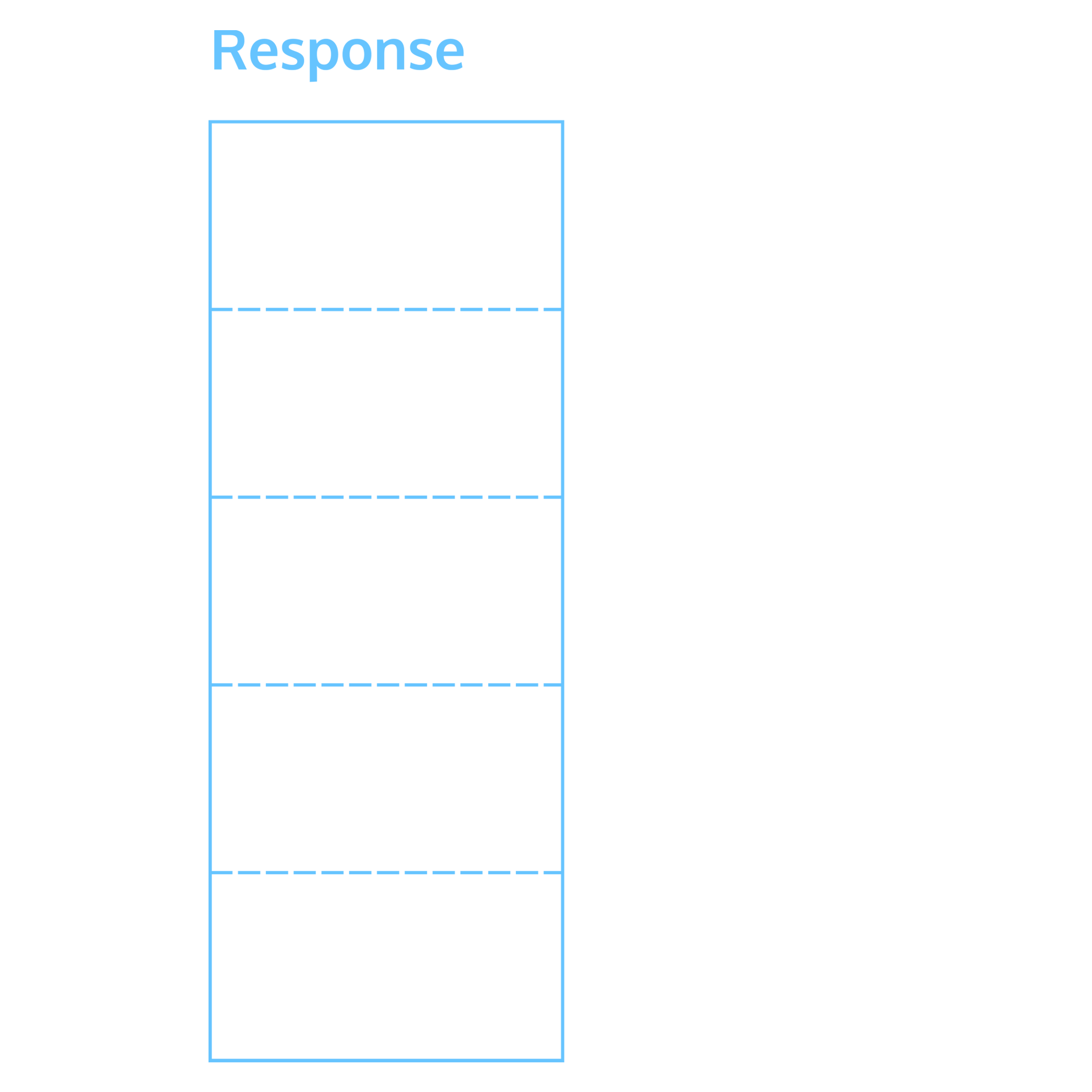 Diagram showing contents of an HTTP response.