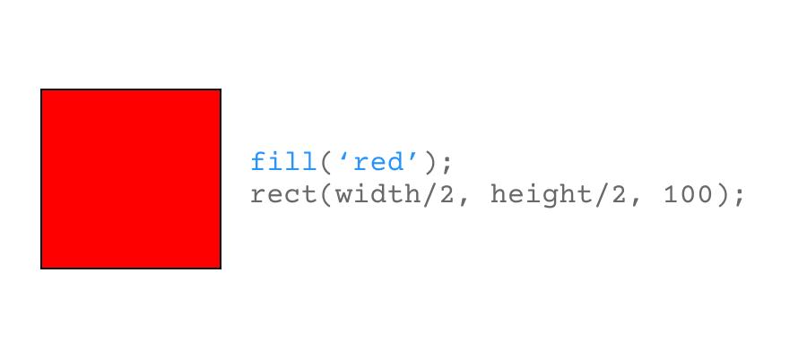 fill() example