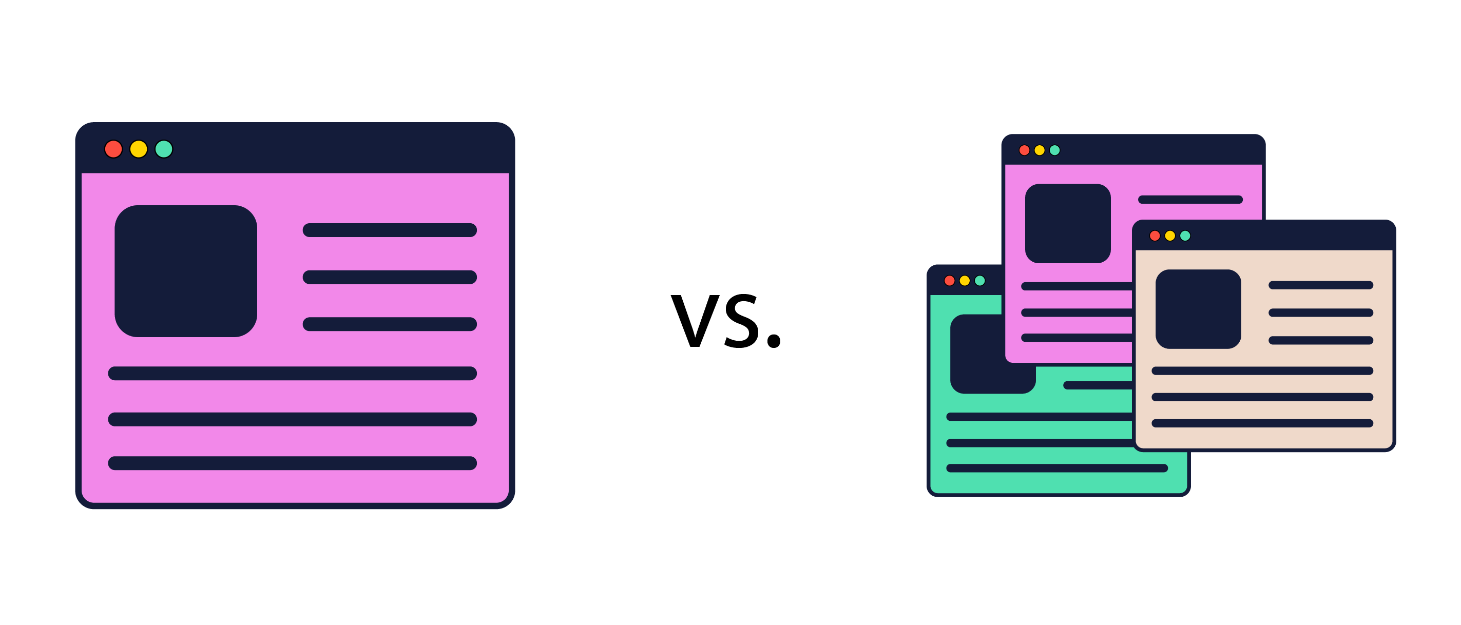 Single-page vs. Multi-page application