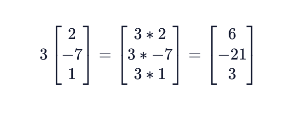 The final answer is v = [6, -21, 3]